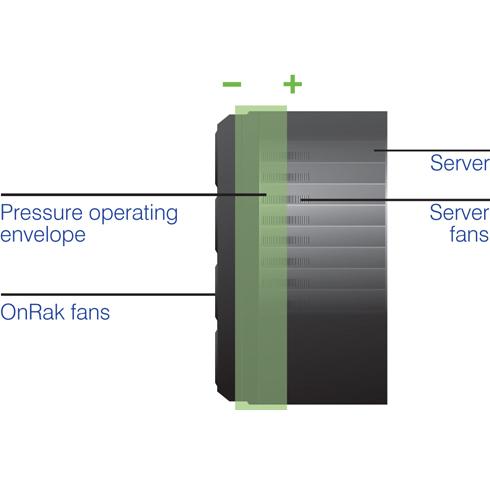 b36fb671-e515-42fc-9793-b8e9fc4b7328_OnRak-IT-Cooling-7
