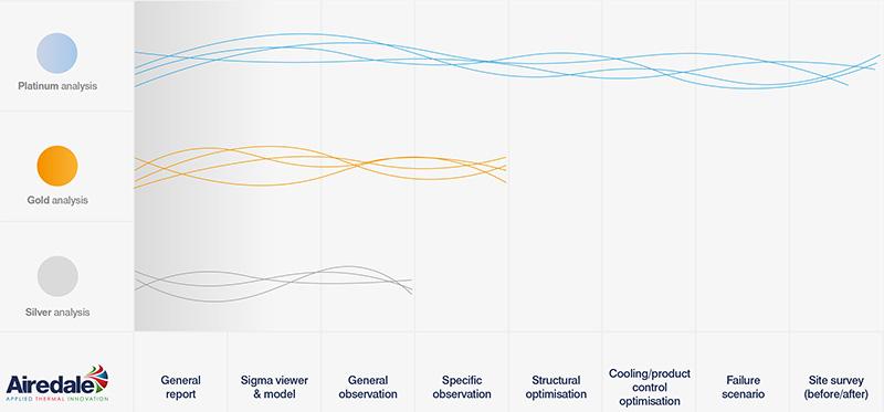 CFD Chart