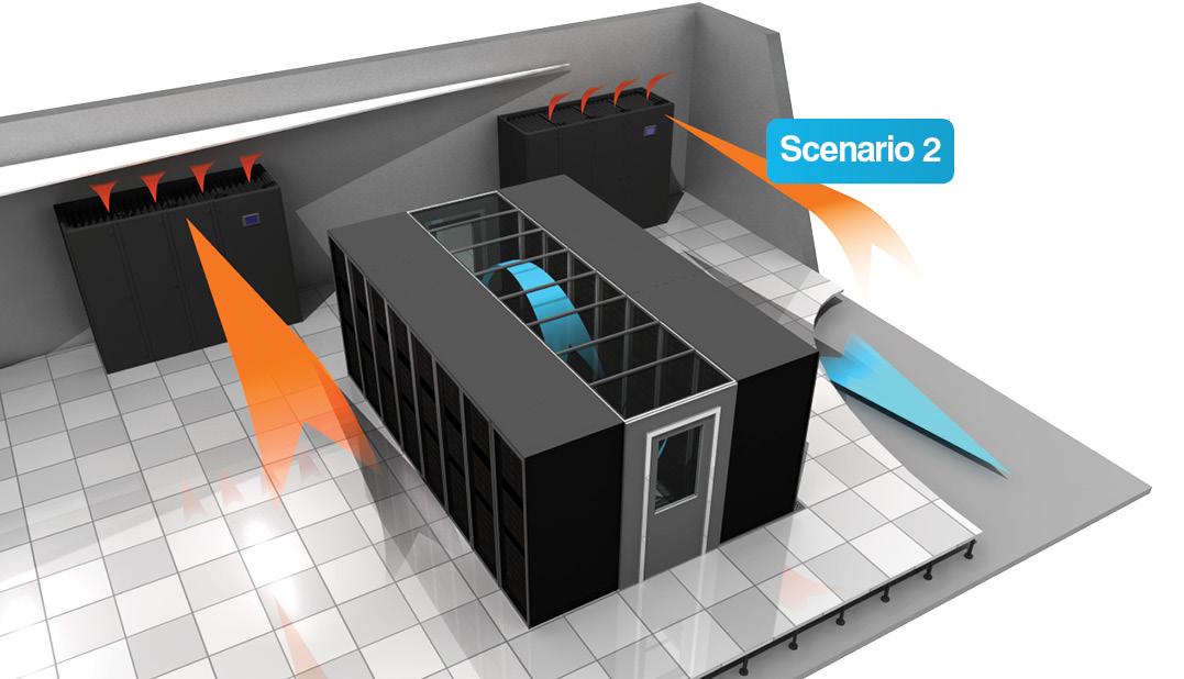 datacentre cooling scenario-2