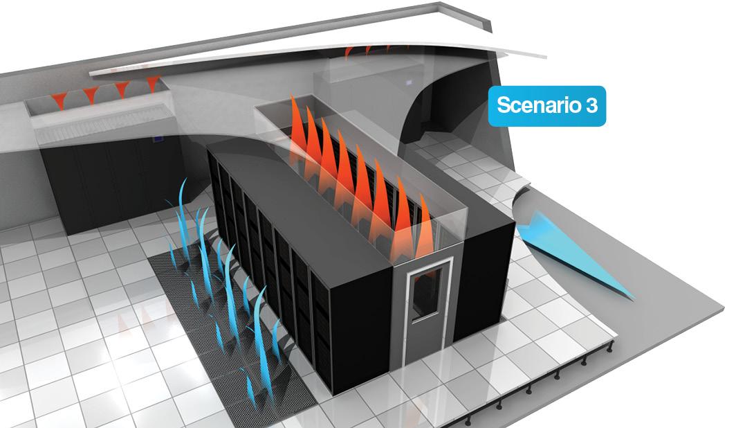 datacentre cooling scenario-3