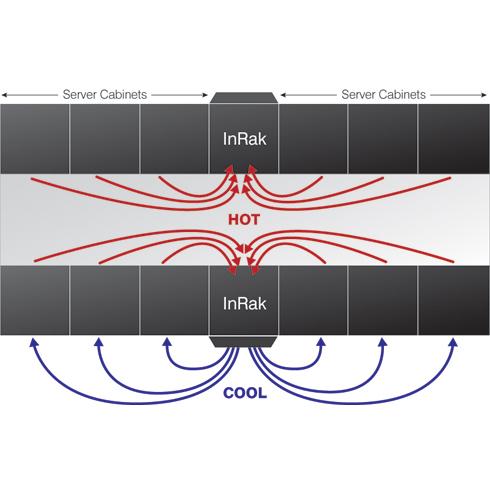 f04aed07-292f-41ae-adc8-6937e1524c1e_InRak-IT-Cooling-3